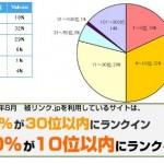 8月の被リンク.jp実績を公開!